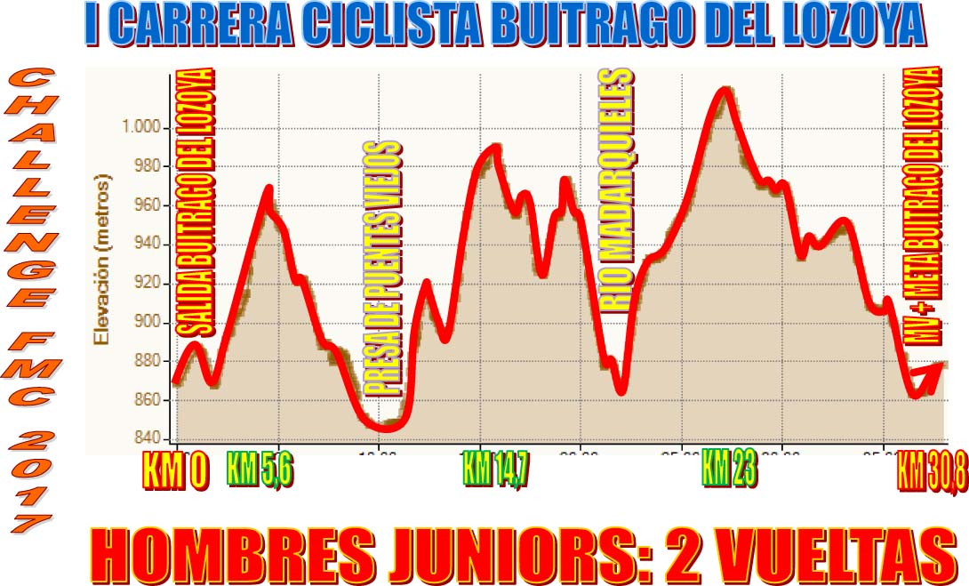 2017 altimetria buitrago juniors